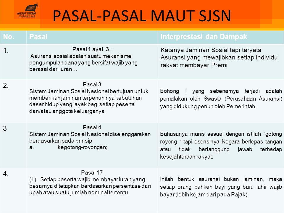 PASAL-PASAL MAUT SJSN No. Pasal Interprestasi dan Dampak 1. 2. 3 4.