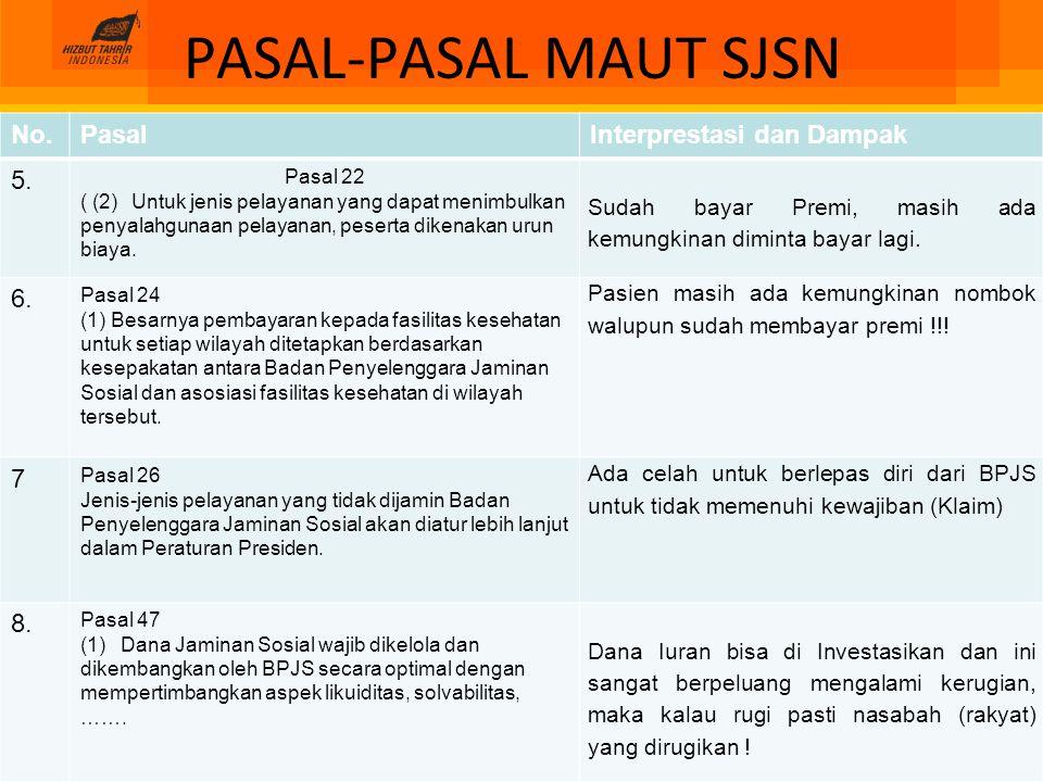 PASAL-PASAL MAUT SJSN No. Pasal Interprestasi dan Dampak 5. 6. 7 8.