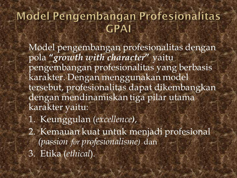 Model Pengembangan Profesionalitas GPAI