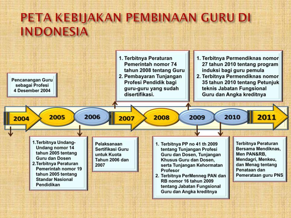 PETA KEBIJAKAN PEMBINAAN GURU DI INDONESIA