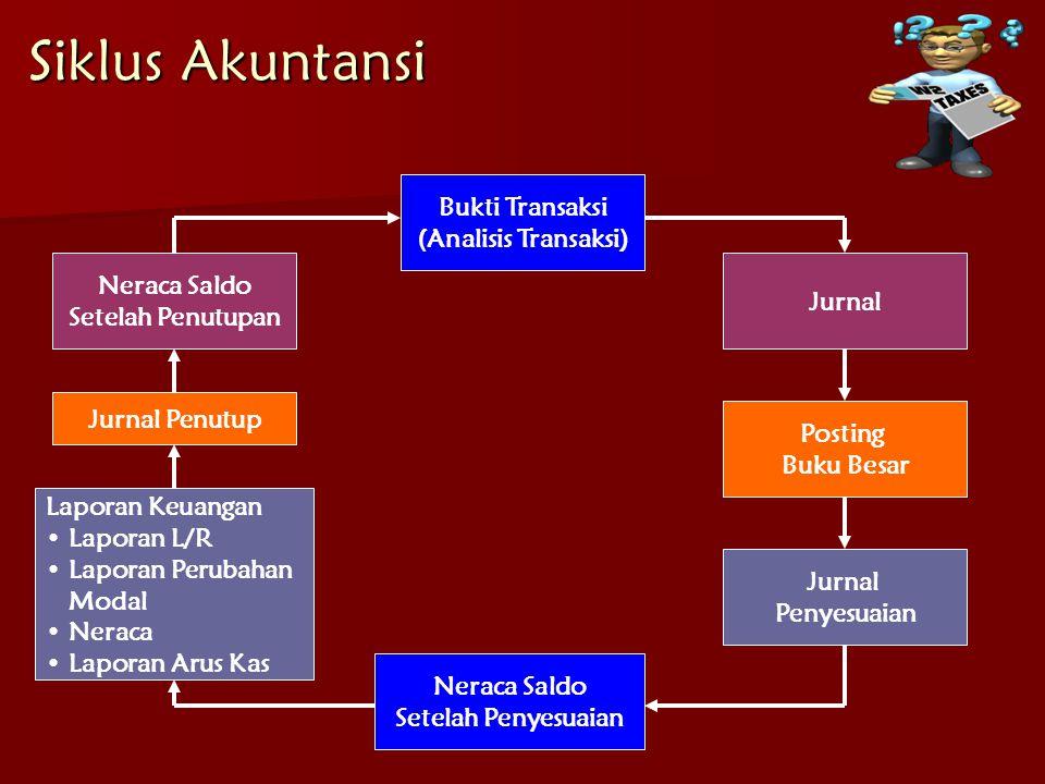 Siklus Akuntansi Bukti Transaksi (Analisis Transaksi) Neraca Saldo