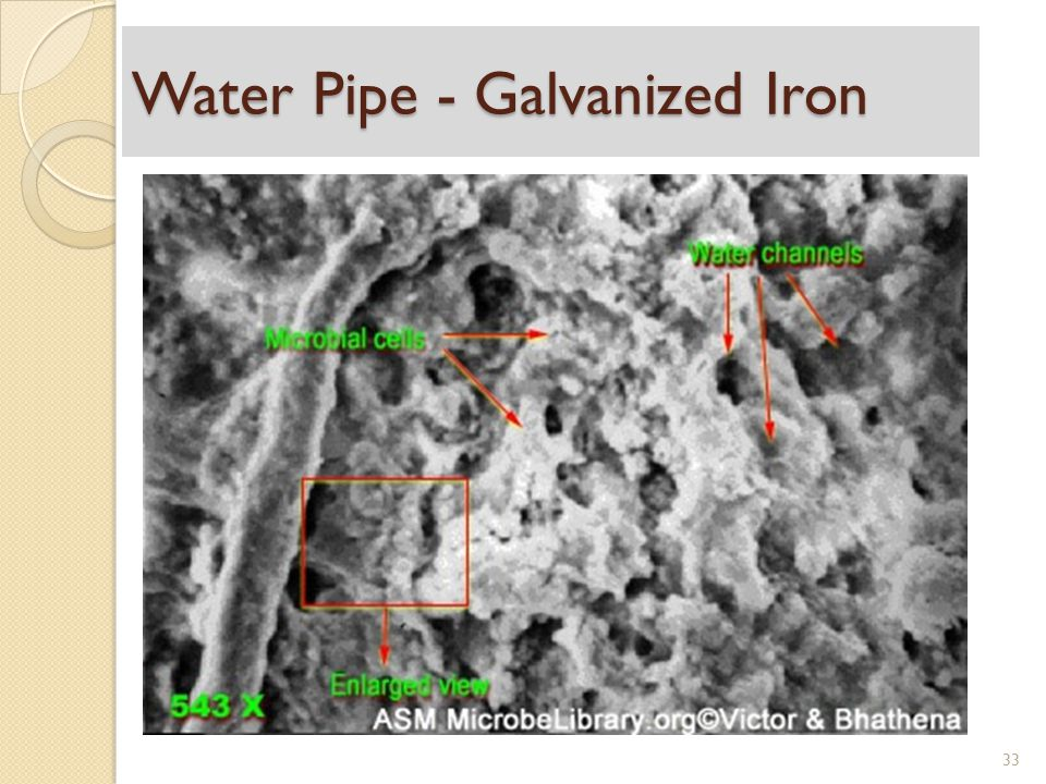 Water Pipe - Galvanized Iron