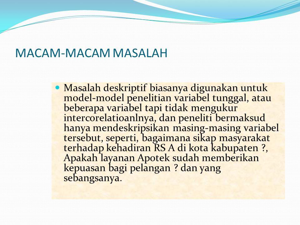 MACAM-MACAM MASALAH