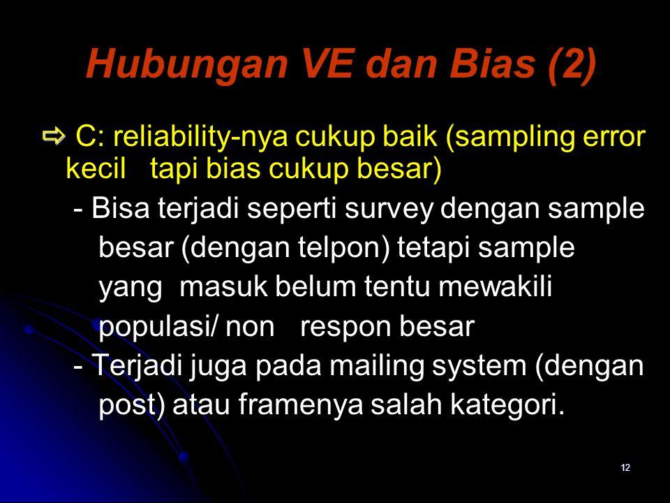 Hubungan VE dan Bias (2)  C: reliability-nya cukup baik (sampling error kecil tapi bias cukup besar)