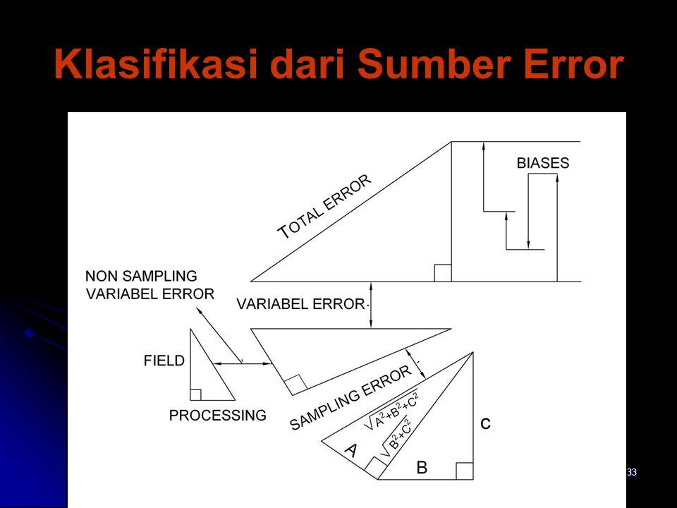 Klasifikasi dari Sumber Error