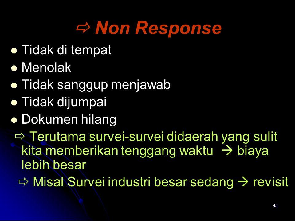  Non Response Tidak di tempat Menolak Tidak sanggup menjawab
