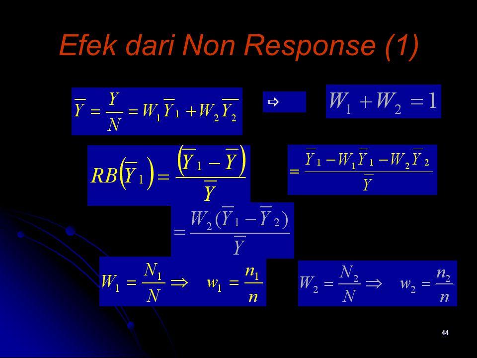 Efek dari Non Response (1)