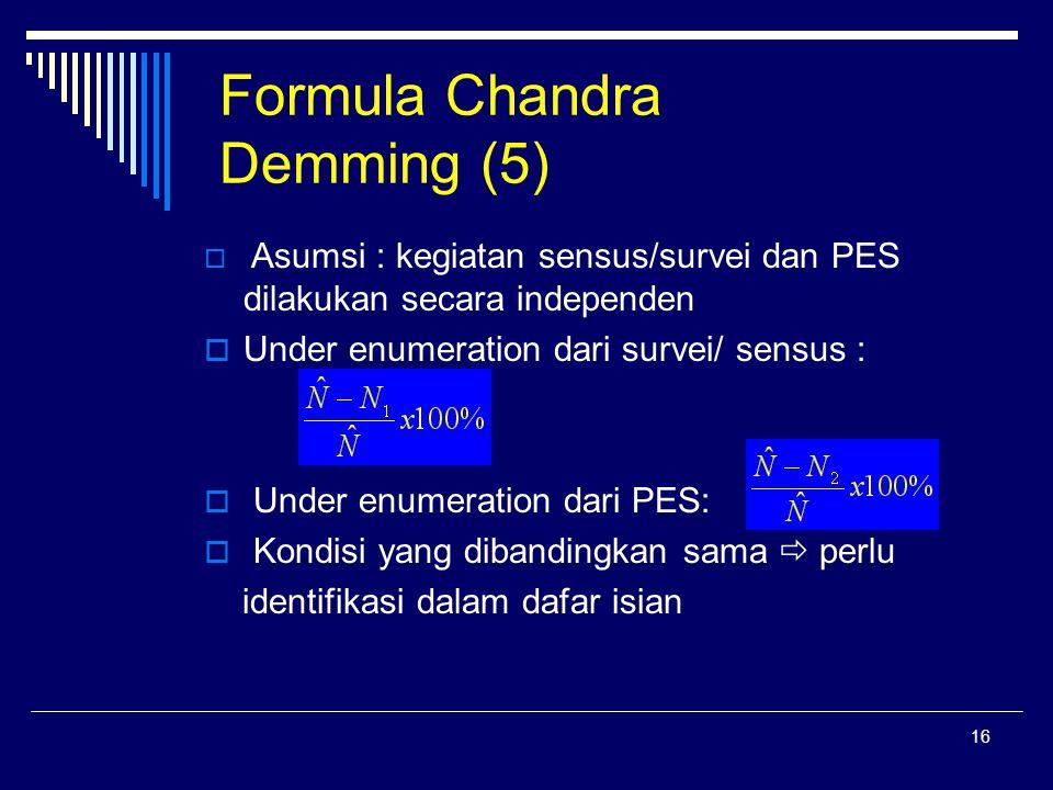 Formula Chandra Demming (5)