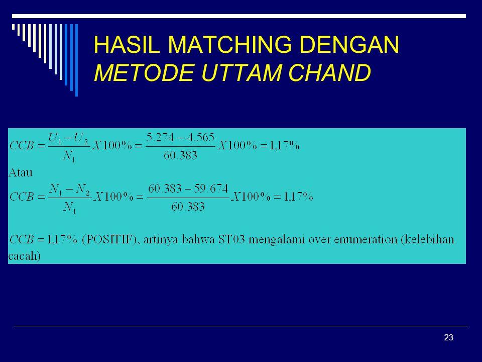 HASIL MATCHING DENGAN METODE UTTAM CHAND
