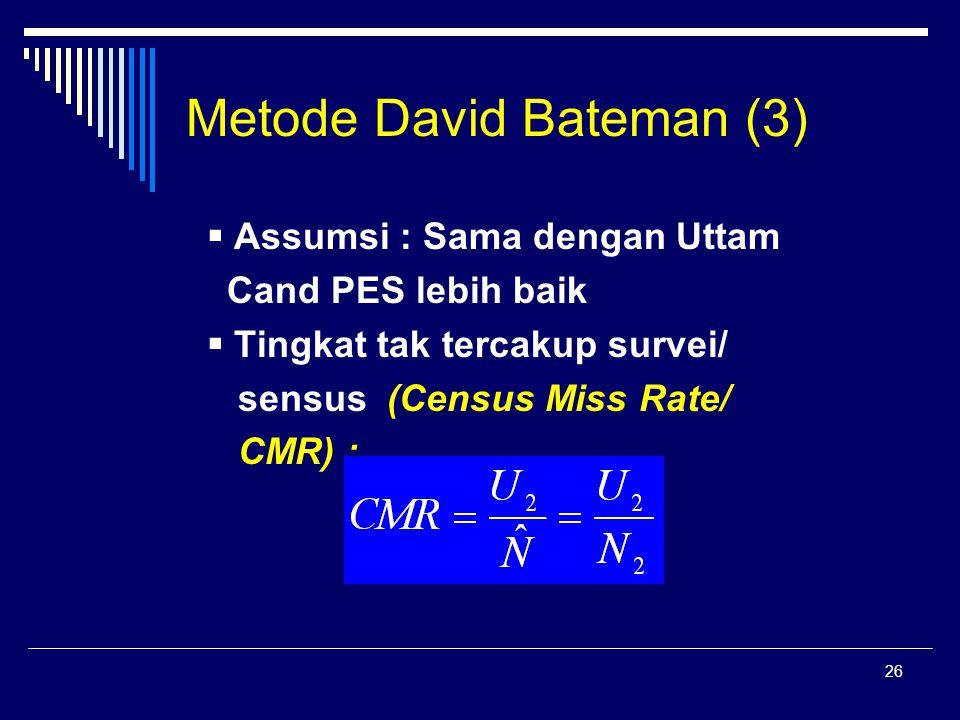 Metode David Bateman (3)