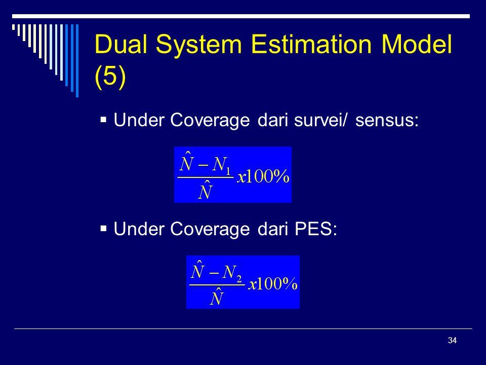 Dual System Estimation Model (5)