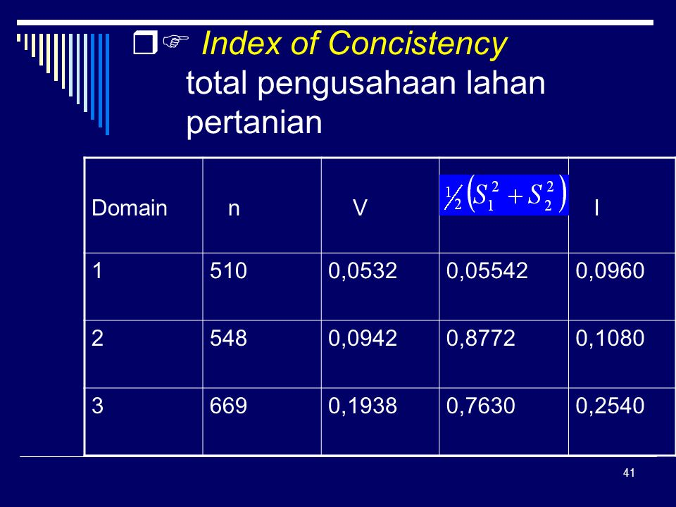  Index of Concistency total pengusahaan lahan pertanian