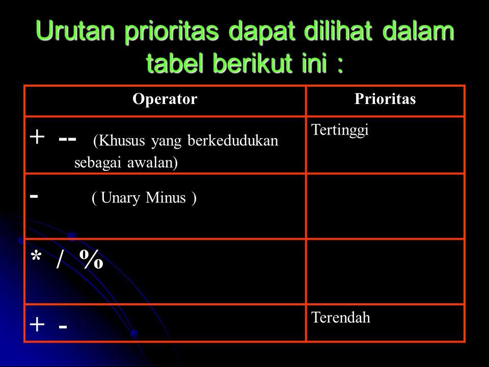 Urutan prioritas dapat dilihat dalam tabel berikut ini :