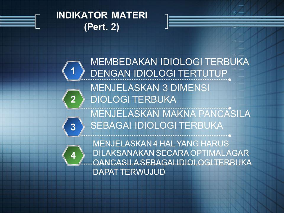 INDIKATOR MATERI (Pert. 2)