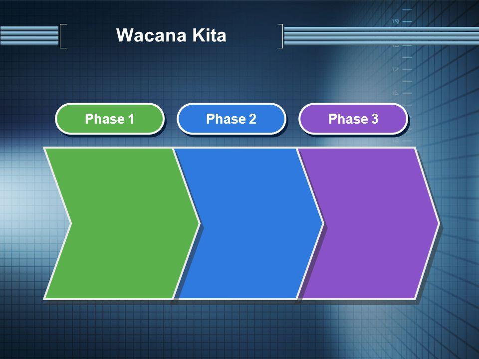 Wacana Kita Phase 1 Phase 2 Phase 3
