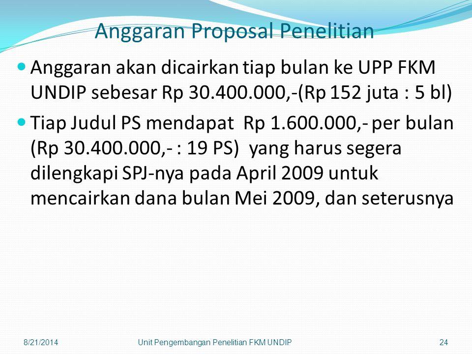 Anggaran Proposal Penelitian
