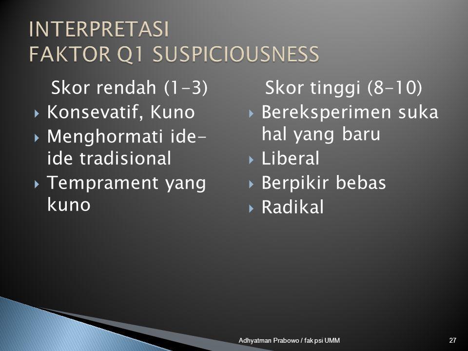 INTERPRETASI FAKTOR Q1 SUSPICIOUSNESS