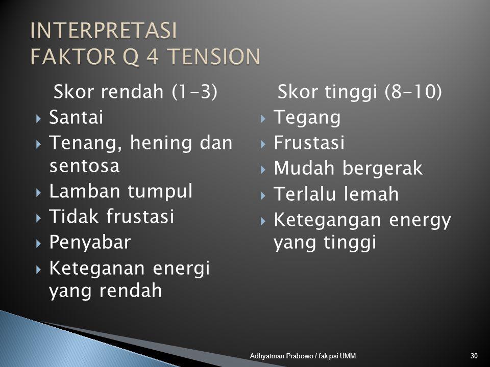 INTERPRETASI FAKTOR Q 4 TENSION