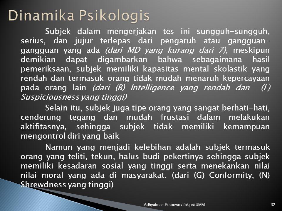 Dinamika Psikologis