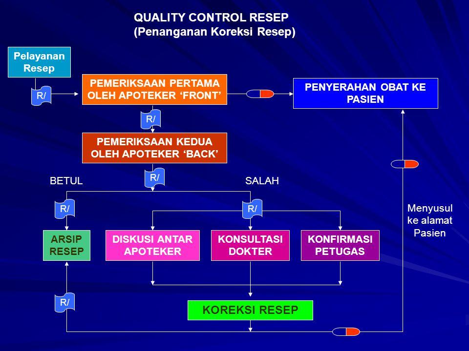 QUALITY CONTROL RESEP (Penanganan Koreksi Resep)