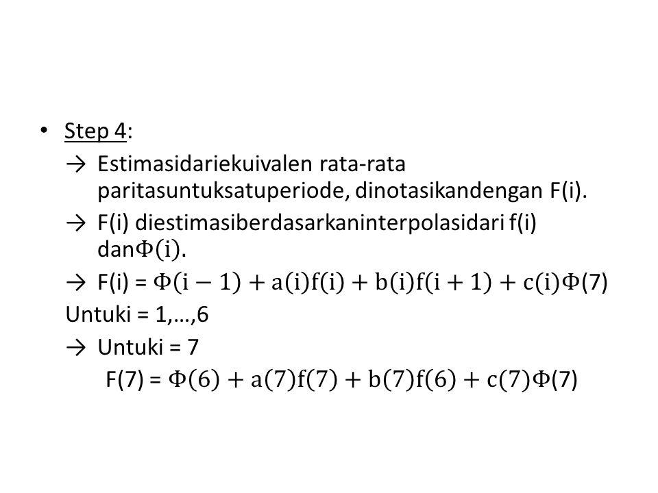 Step 4: Estimasidariekuivalen rata-rata paritasuntuksatuperiode, dinotasikandengan F(i). F(i) diestimasiberdasarkaninterpolasidari f(i) danΦ i .