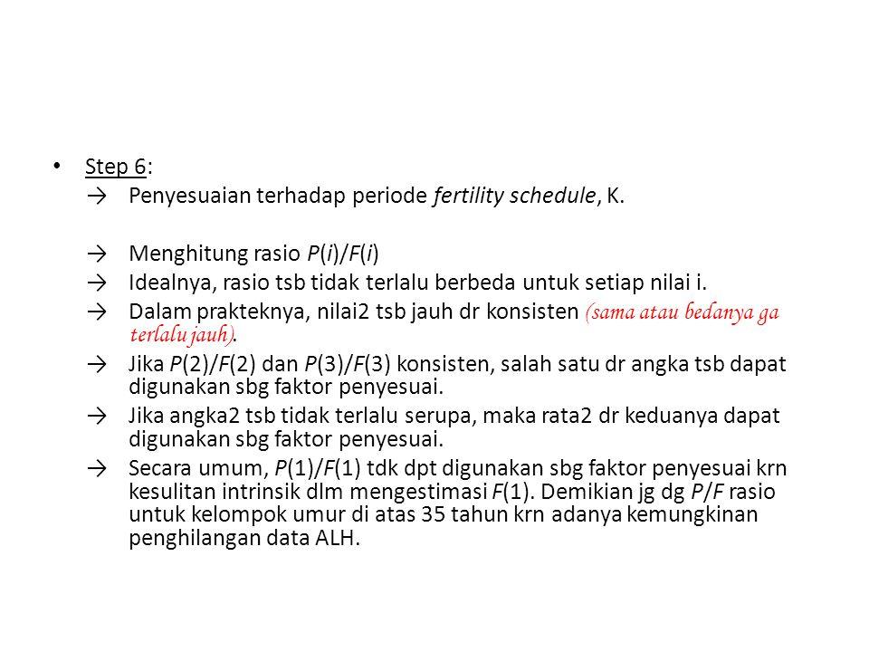 Step 6: Penyesuaian terhadap periode fertility schedule, K. Menghitung rasio P(i)/F(i)