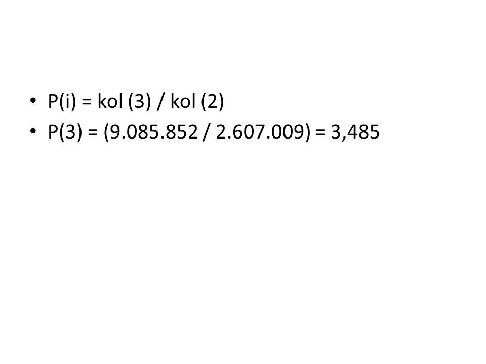 P(i) = kol (3) / kol (2) P(3) = (9.085.852 / 2.607.009) = 3,485