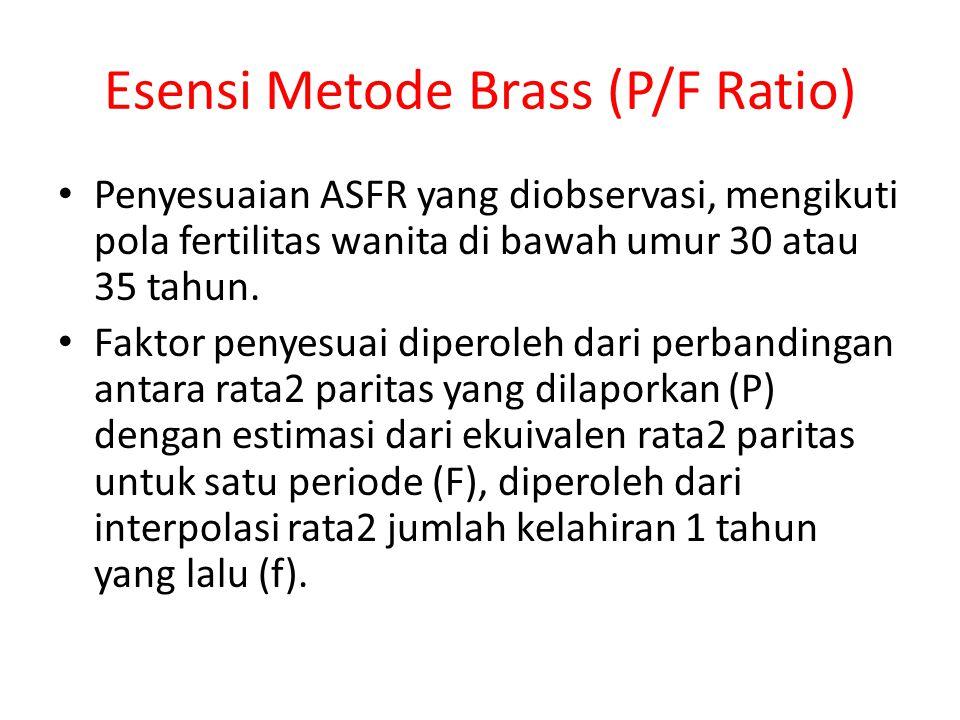 Esensi Metode Brass (P/F Ratio)