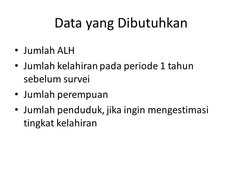 Data yang Dibutuhkan Jumlah ALH