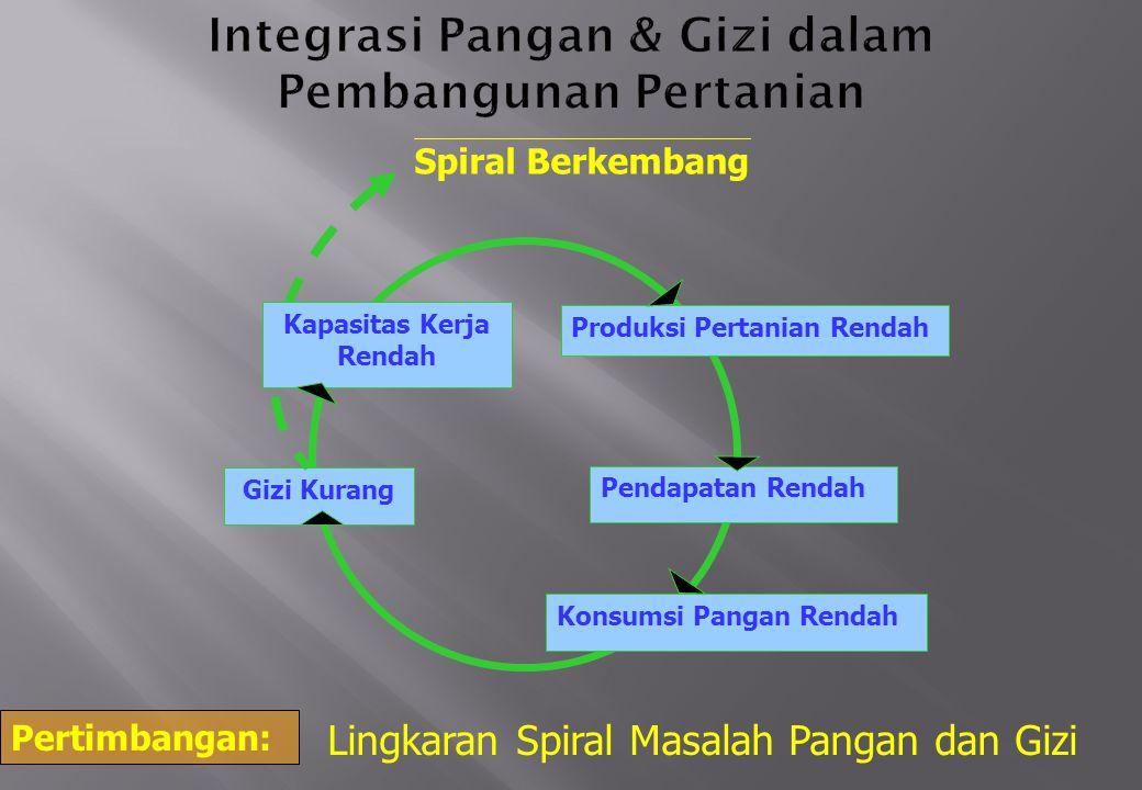 Integrasi Pangan & Gizi dalam Pembangunan Pertanian