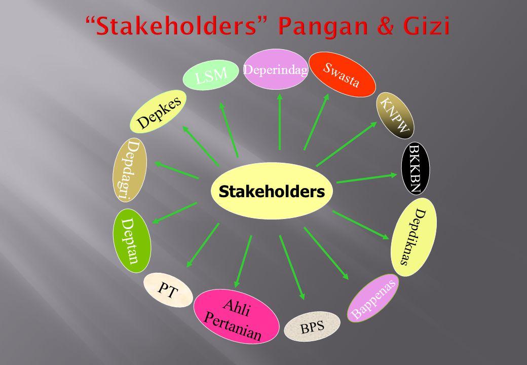 Stakeholders Pangan & Gizi
