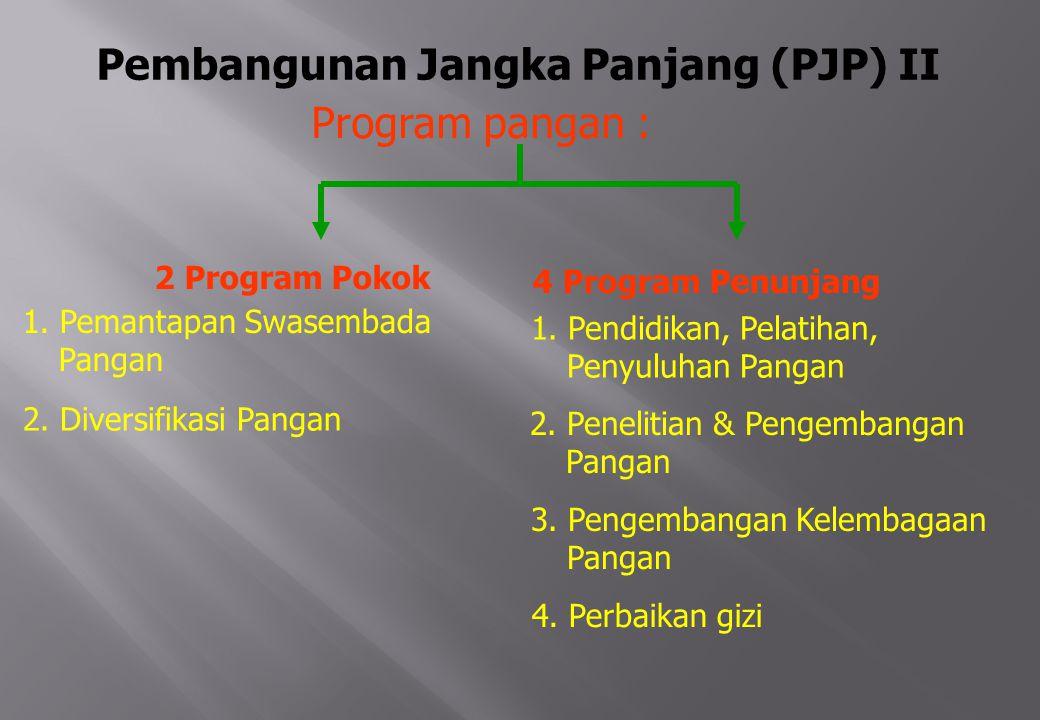 Pembangunan Jangka Panjang (PJP) II Program pangan :