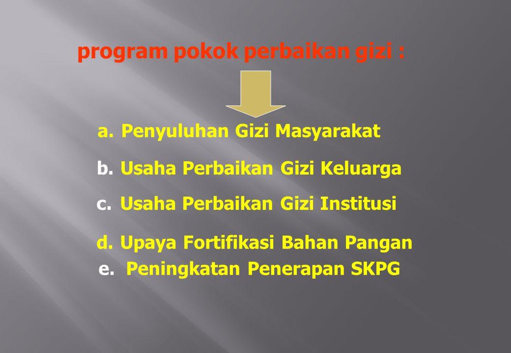 program pokok perbaikan gizi :