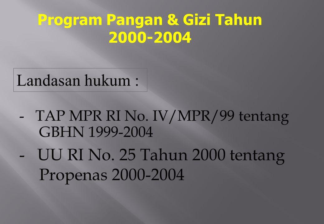 Program Pangan & Gizi Tahun 2000-2004