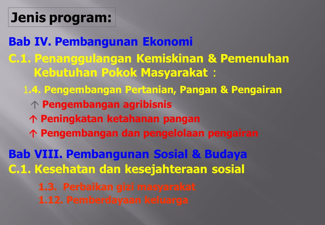 Jenis program: Bab IV. Pembangunan Ekonomi