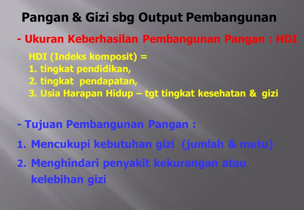 Pangan & Gizi sbg Output Pembangunan