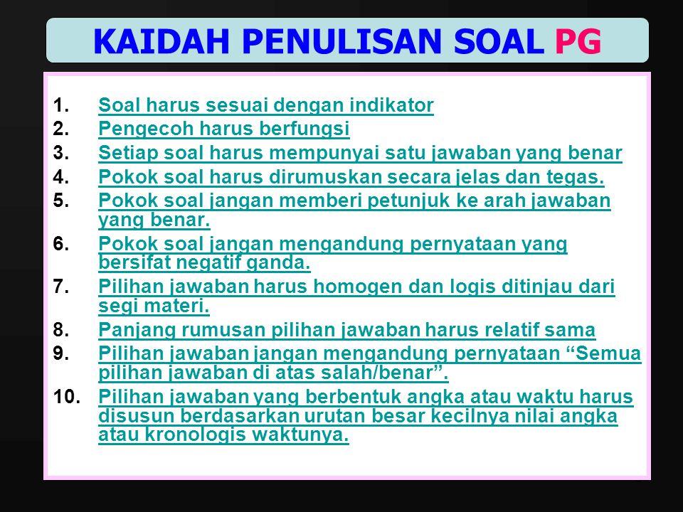 KAIDAH PENULISAN SOAL PG