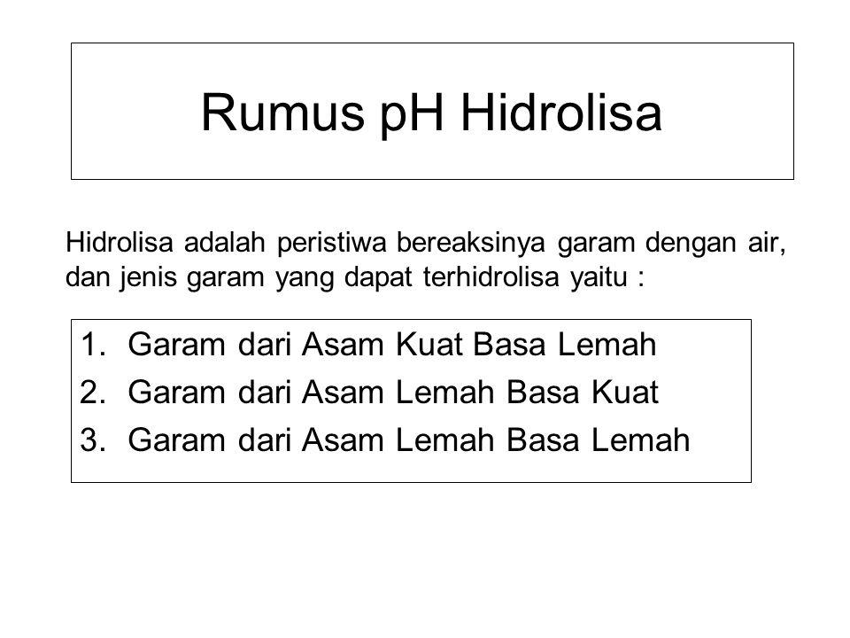 Rumus pH Hidrolisa Garam dari Asam Kuat Basa Lemah