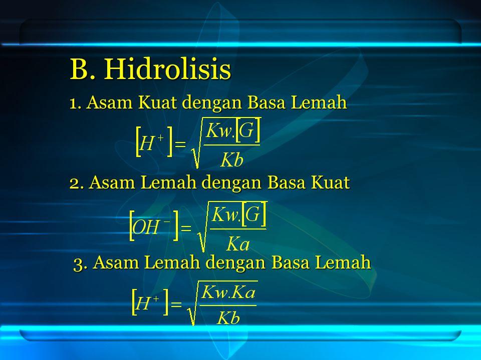 B. Hidrolisis 1. Asam Kuat dengan Basa Lemah