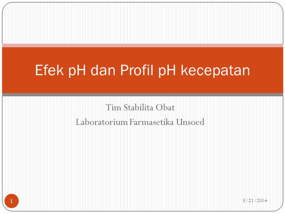 Efek pH dan Profil pH kecepatan