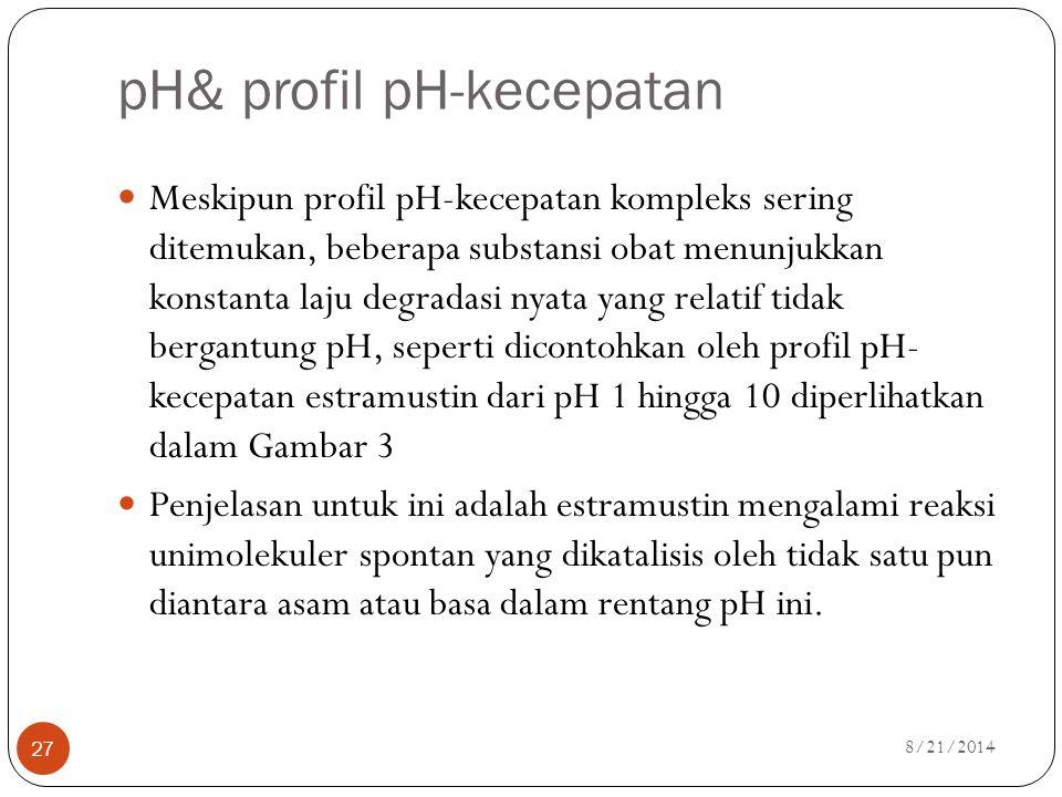 pH& profil pH-kecepatan