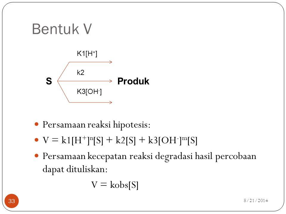 Bentuk V Persamaan reaksi hipotesis: