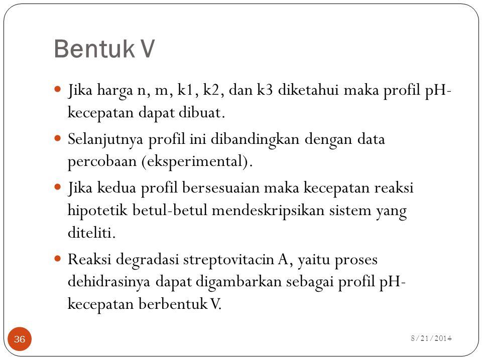 Bentuk V Jika harga n, m, k1, k2, dan k3 diketahui maka profil pH- kecepatan dapat dibuat.