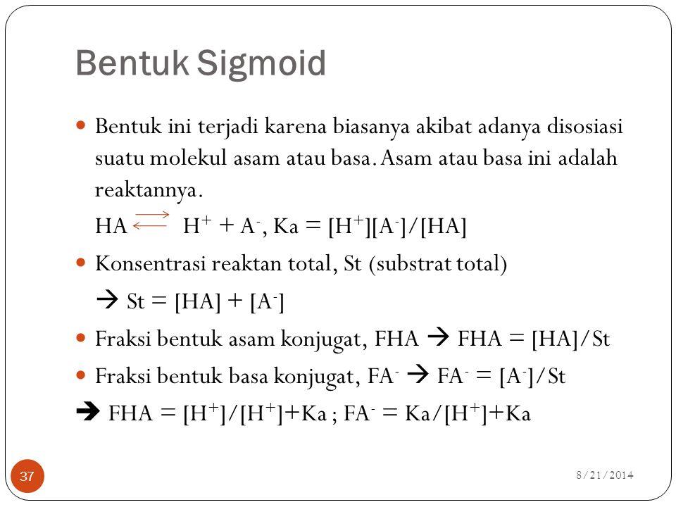 Bentuk Sigmoid Bentuk ini terjadi karena biasanya akibat adanya disosiasi suatu molekul asam atau basa. Asam atau basa ini adalah reaktannya.