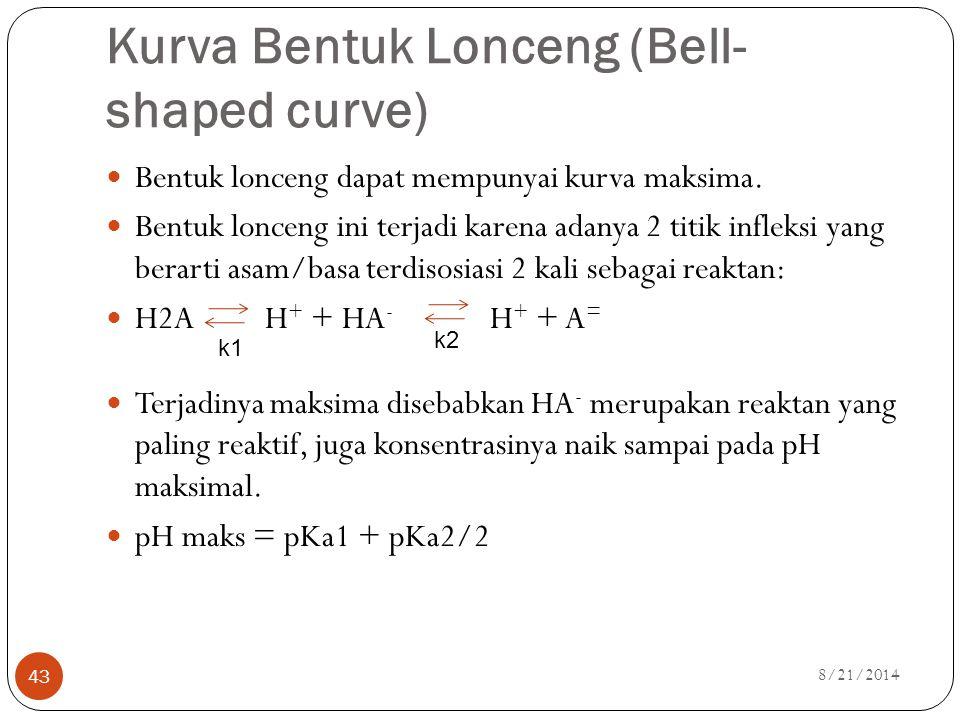 Kurva Bentuk Lonceng (Bell-shaped curve)