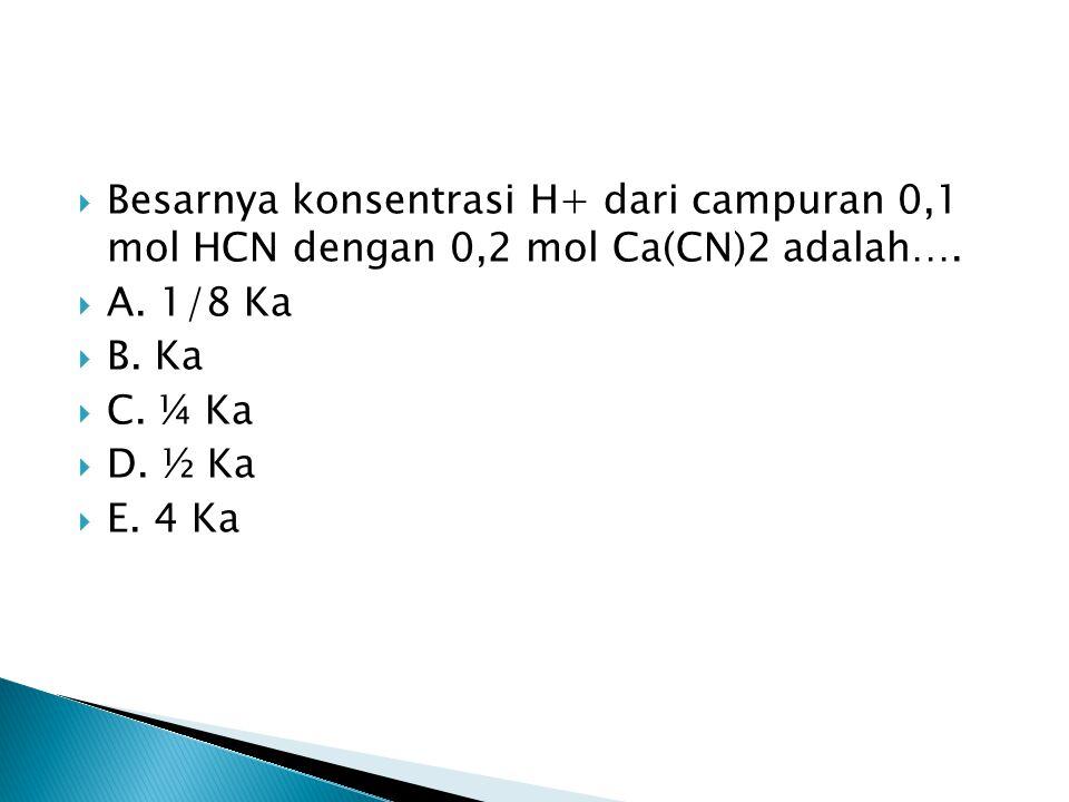 Besarnya konsentrasi H+ dari campuran 0,1 mol HCN dengan 0,2 mol Ca(CN)2 adalah….