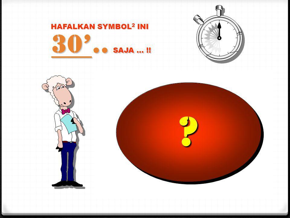 HAFALKAN SYMBOL2 INI 30'.. SAJA … !! 1 = 6 = 2 = 7 = 3 = 8 = 4 = 9 = 5 = 0 =