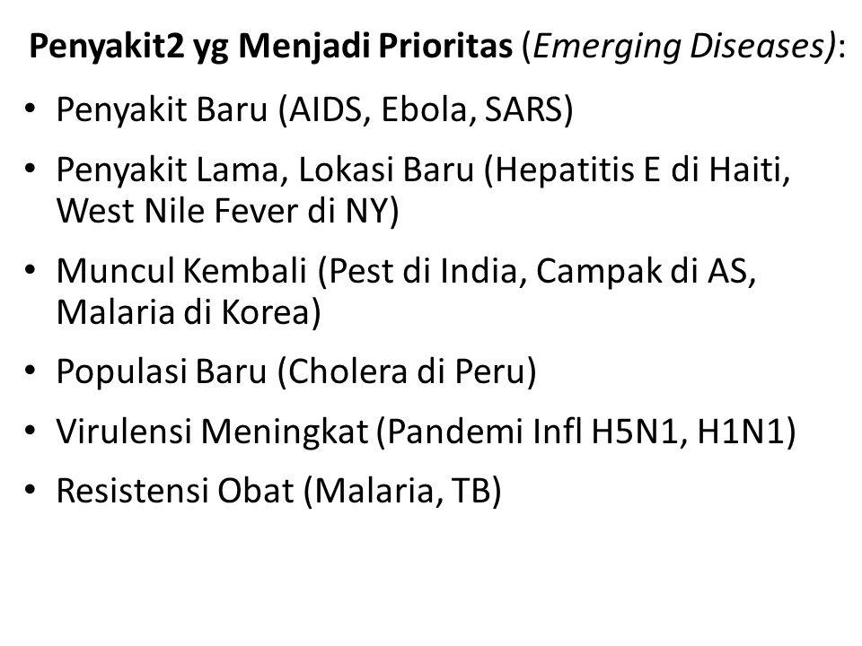 Penyakit2 yg Menjadi Prioritas (Emerging Diseases):