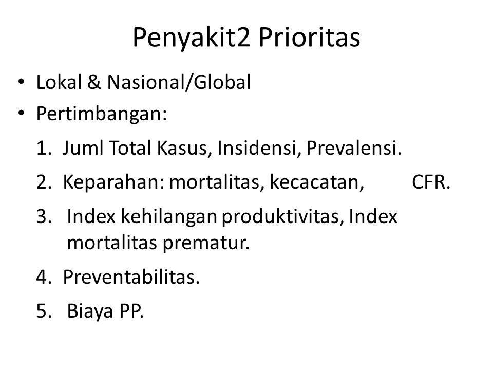 Penyakit2 Prioritas Lokal & Nasional/Global Pertimbangan: