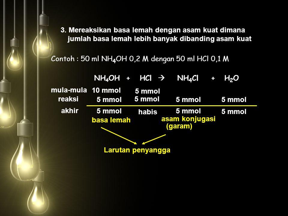 3. Mereaksikan basa lemah dengan asam kuat dimana jumlah basa lemah lebih banyak dibanding asam kuat